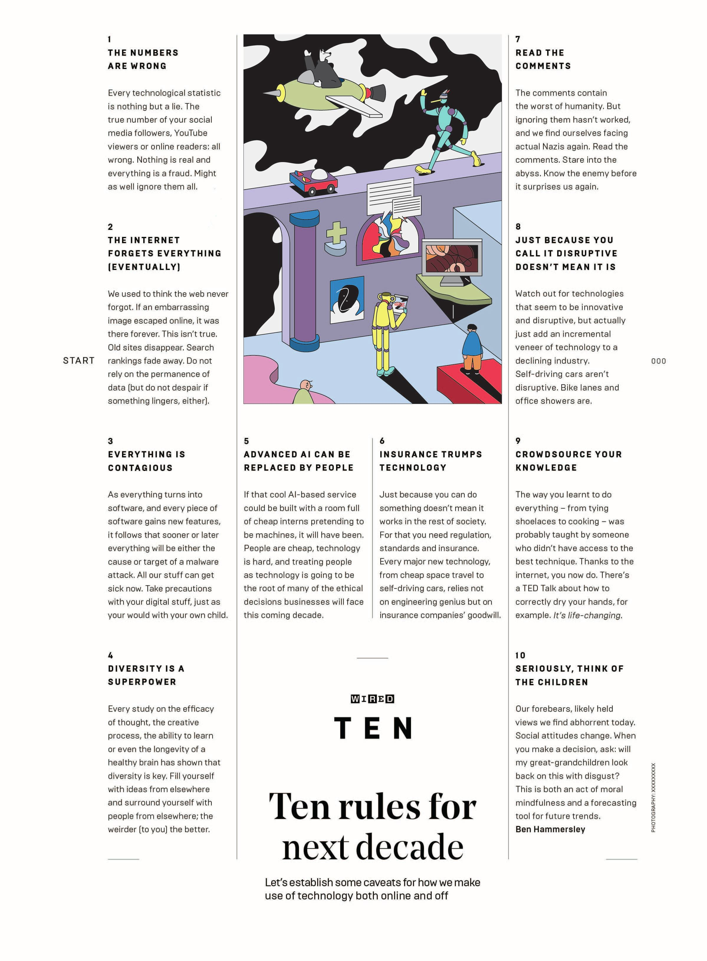 10 Rules